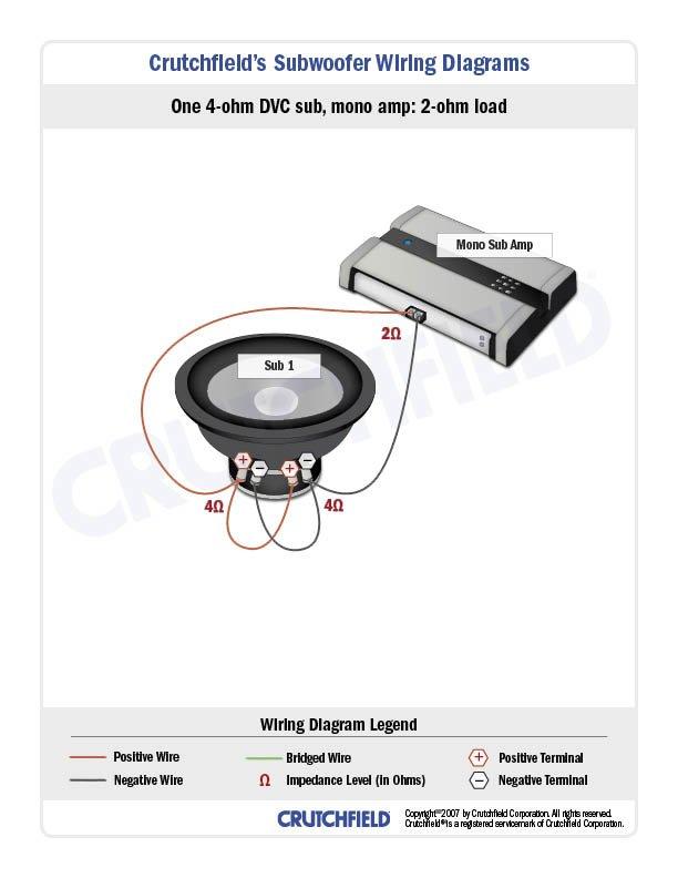 rockford fosgate pbr300x4 wiring diagram wiring solutions rh rausco com