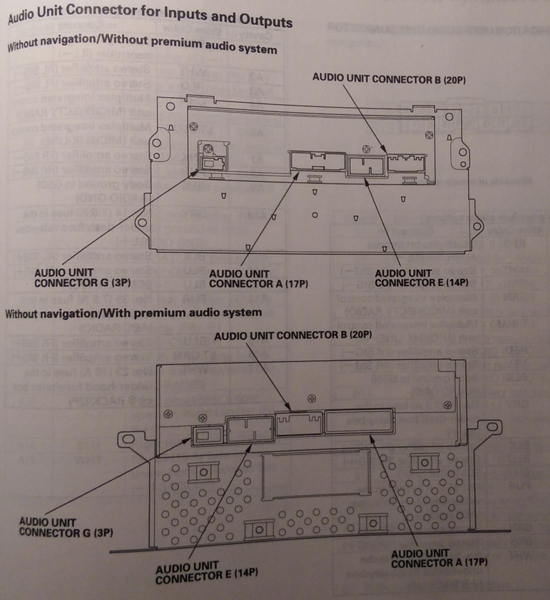 honda civic si radio wiring diagram on honda ridgeline odb2 wiring