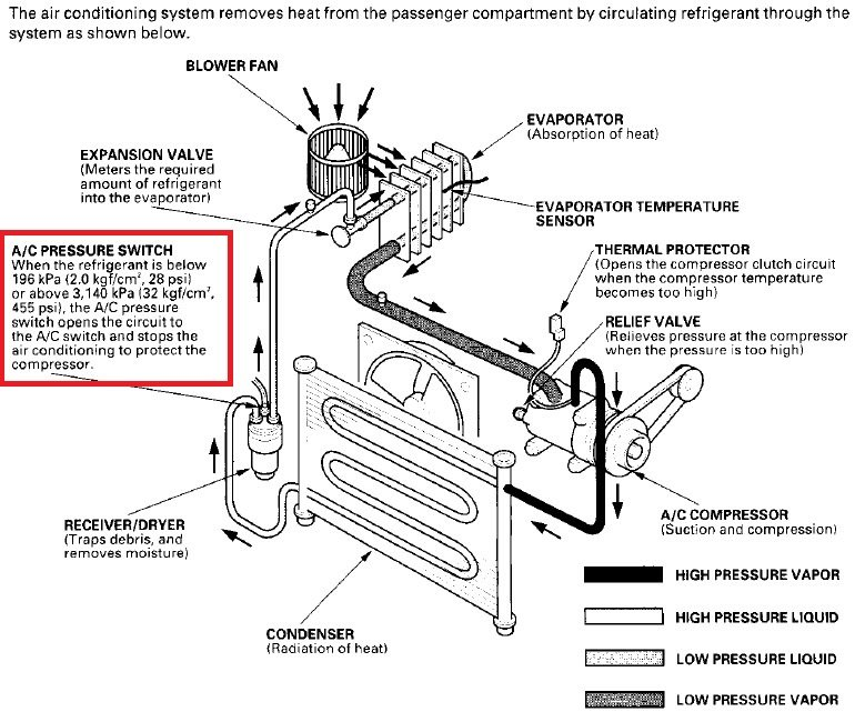 air conditioner cutting out  - page 2