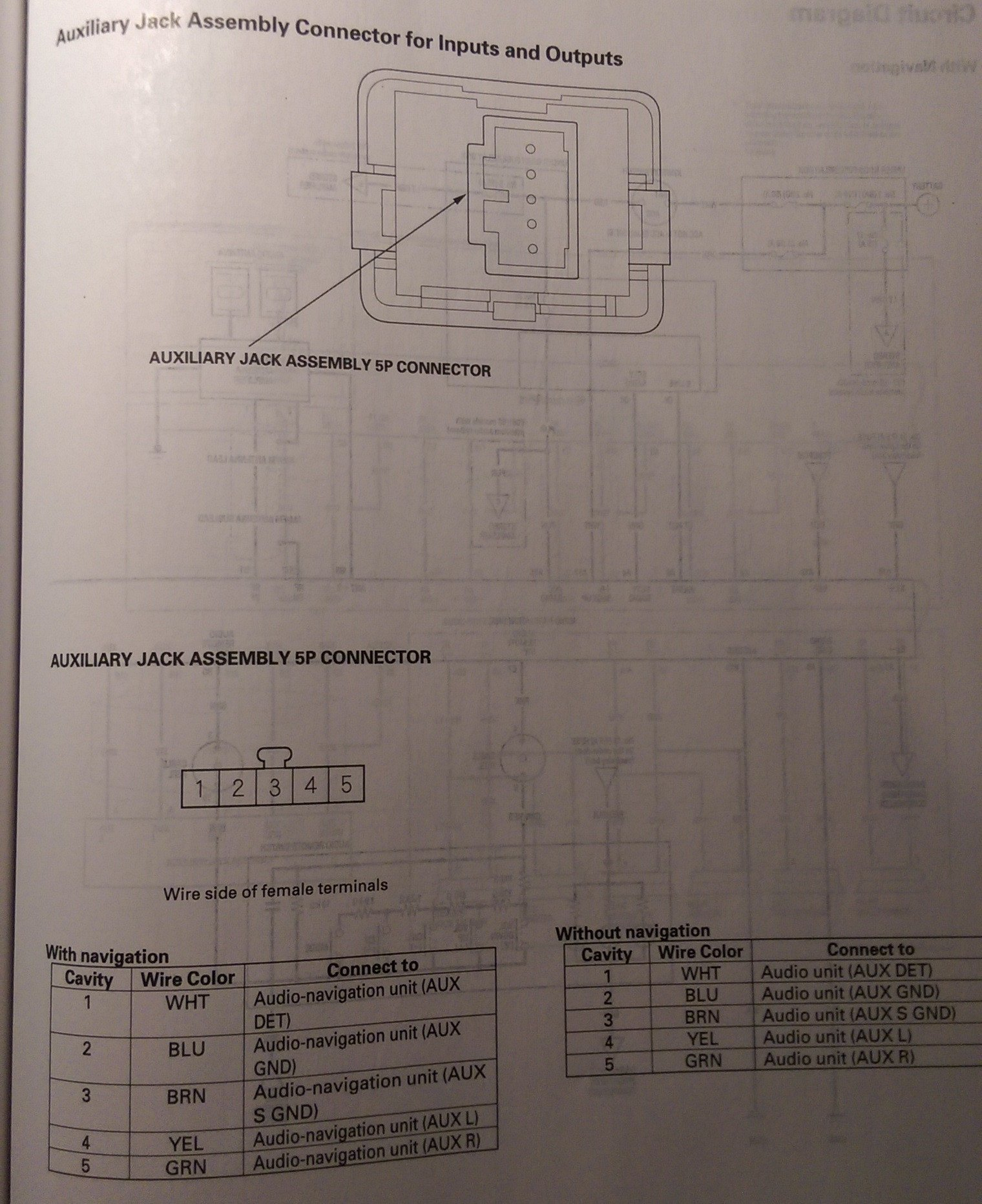 Complete Stereo Wire Diagrams  Navigation