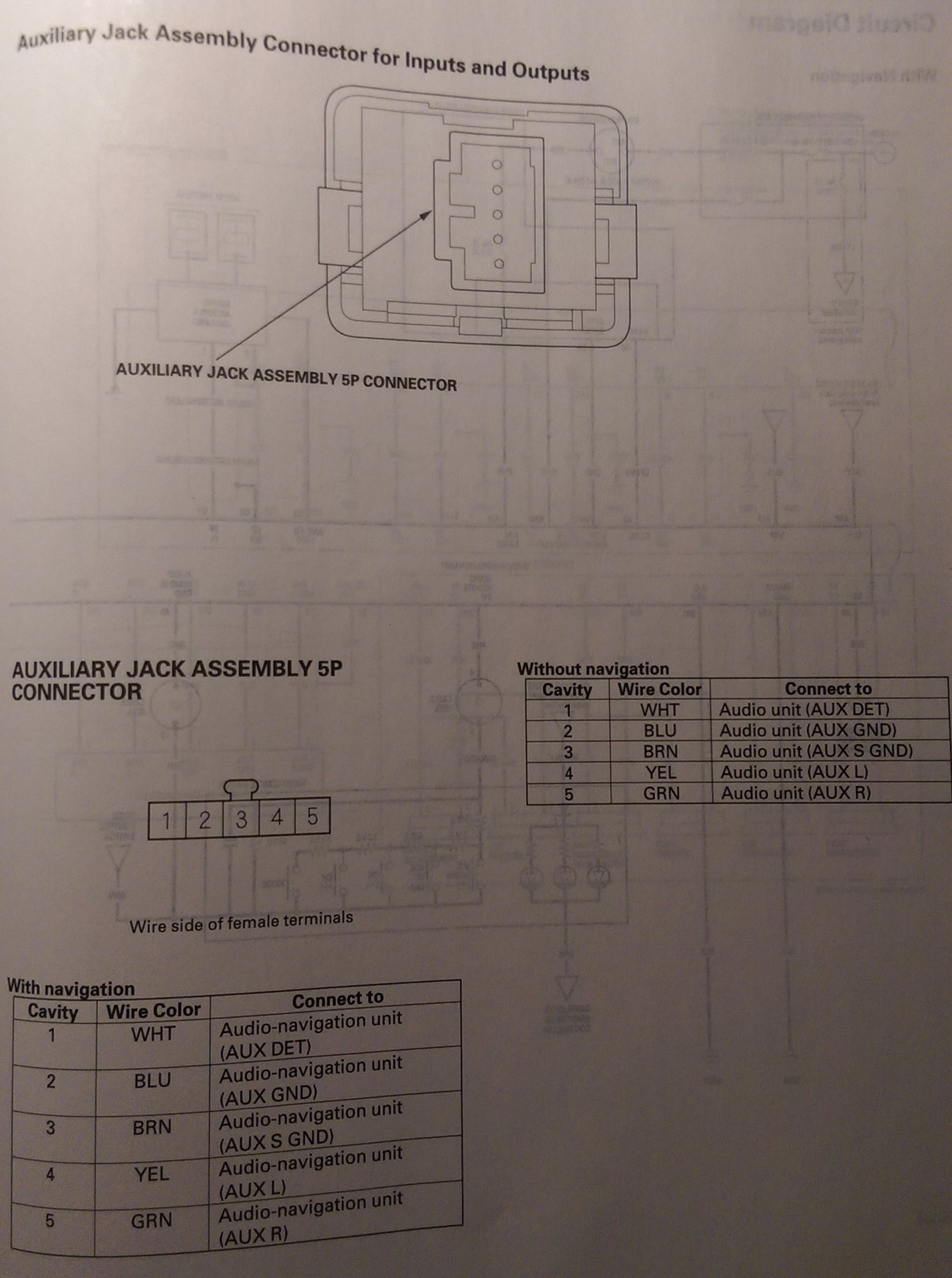 Complete Stereo Wire Diagrams - All Stereos/Navigation | 8th ... on